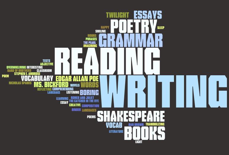 Wordle | outstandingteaching com
