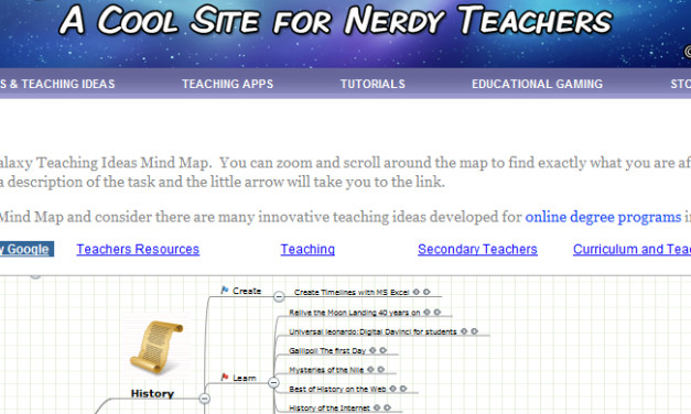 Teaching Ideas Mindmap